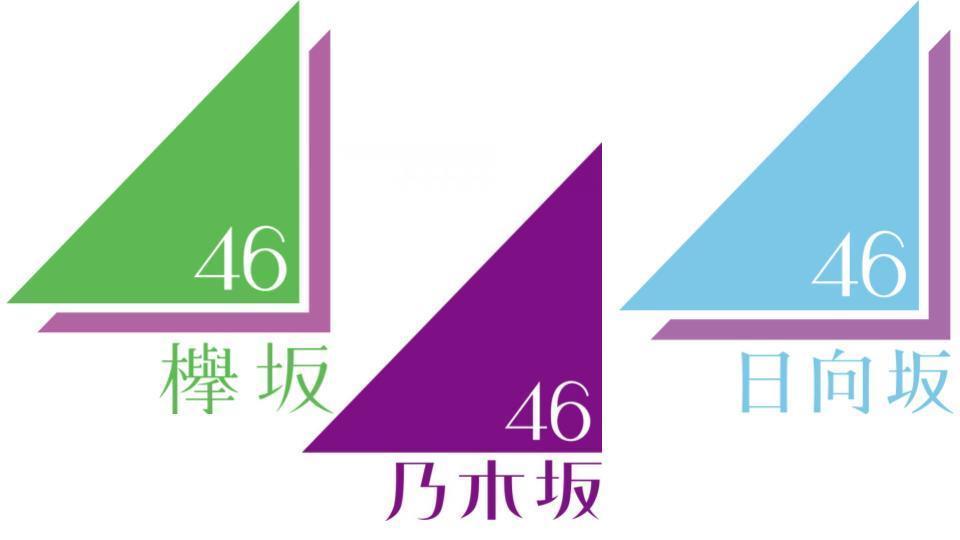 坂道(46)グループ